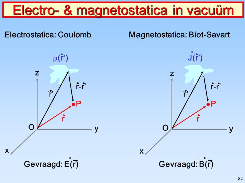 Electro- & magnetostatica in vacuüm