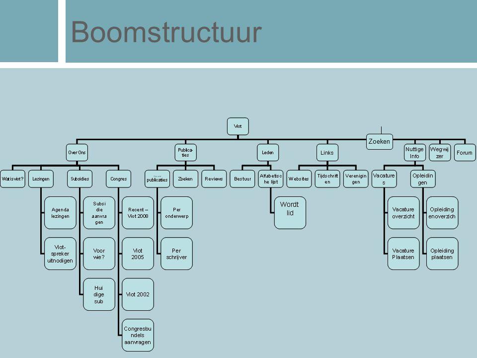 Boomstructuur Zoeken
