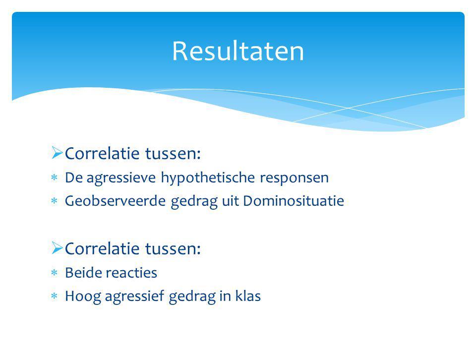 Resultaten Correlatie tussen: De agressieve hypothetische responsen