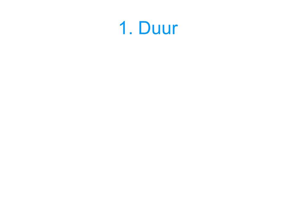 1. Duur