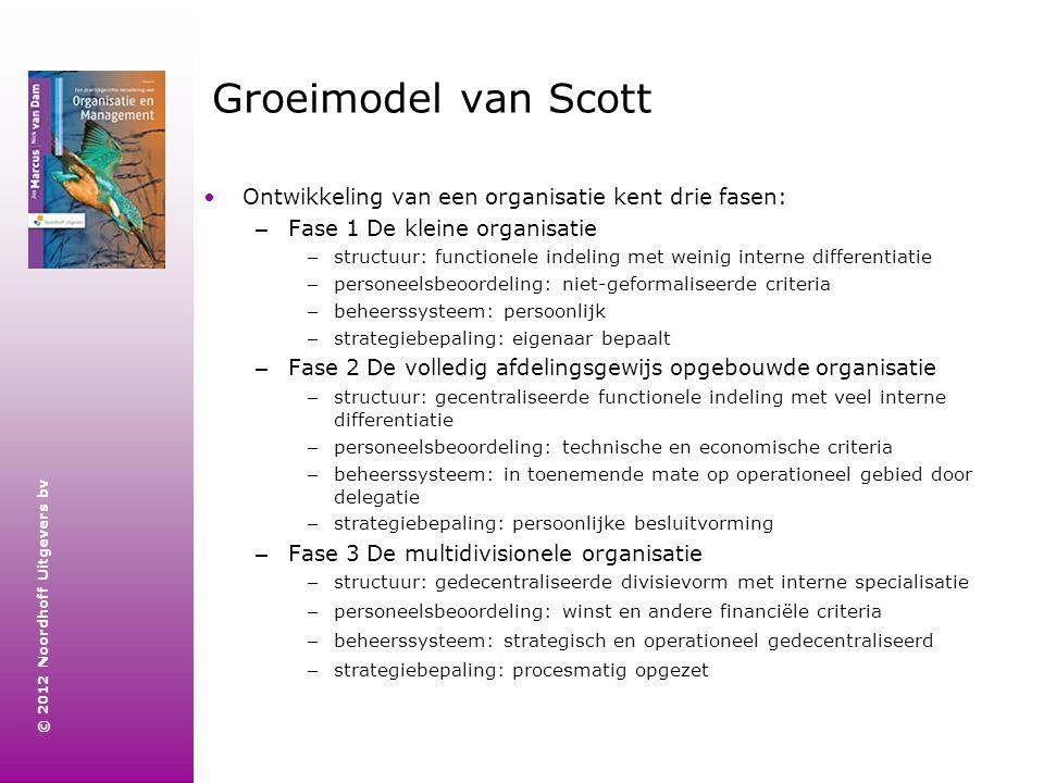Groeimodel van Scott Ontwikkeling van een organisatie kent drie fasen: