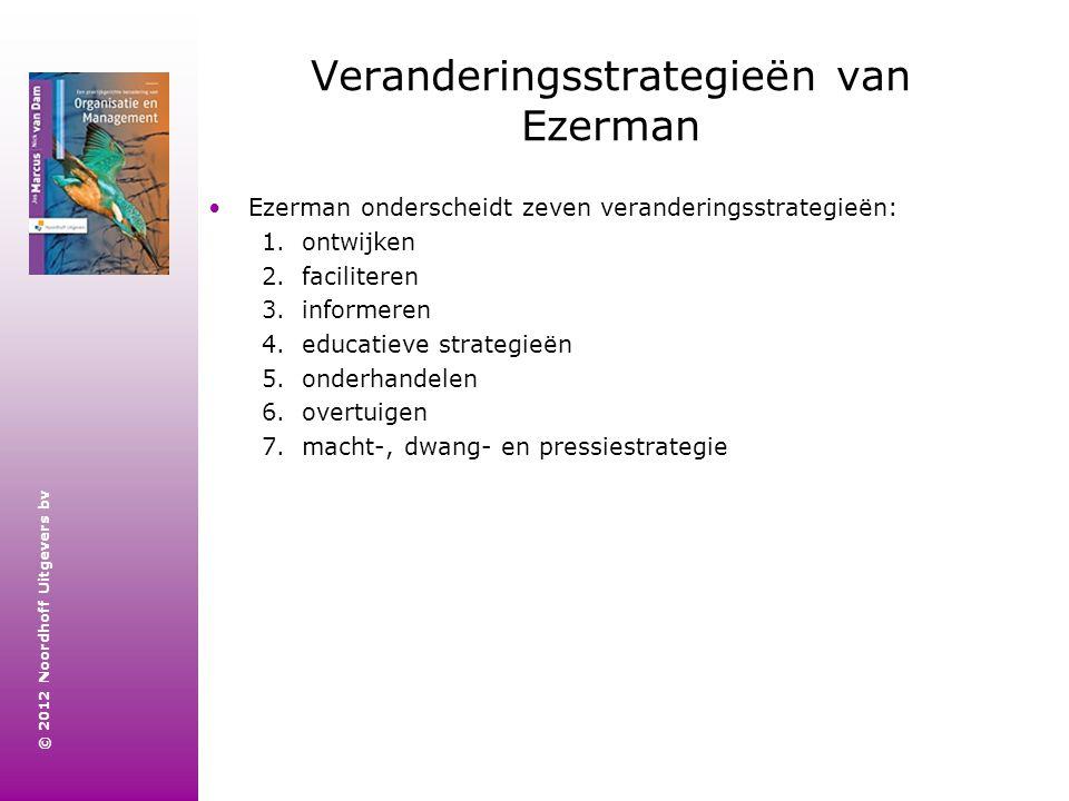Veranderingsstrategieën van Ezerman