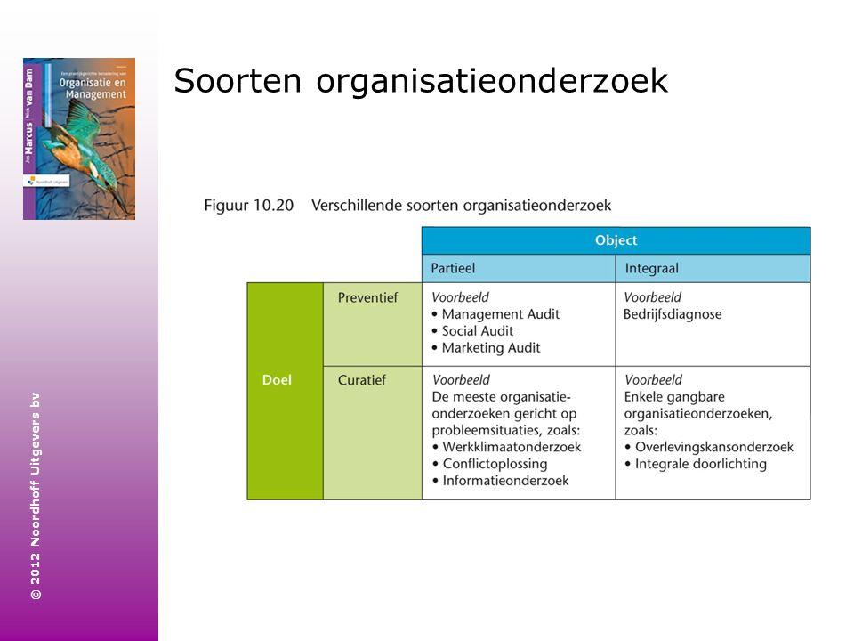 Soorten organisatieonderzoek