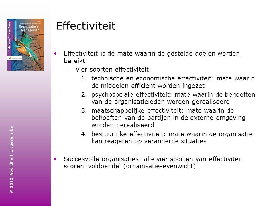 Effectiviteit Effectiviteit is de mate waarin de gestelde doelen worden bereikt. vier soorten effectiviteit: