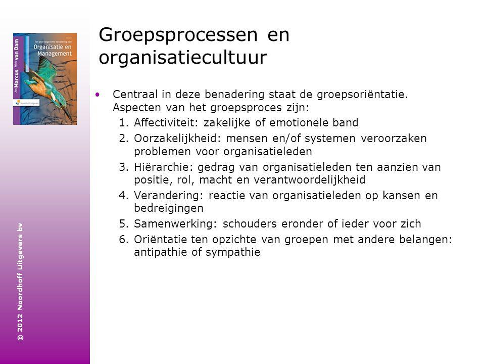 Groepsprocessen en organisatiecultuur