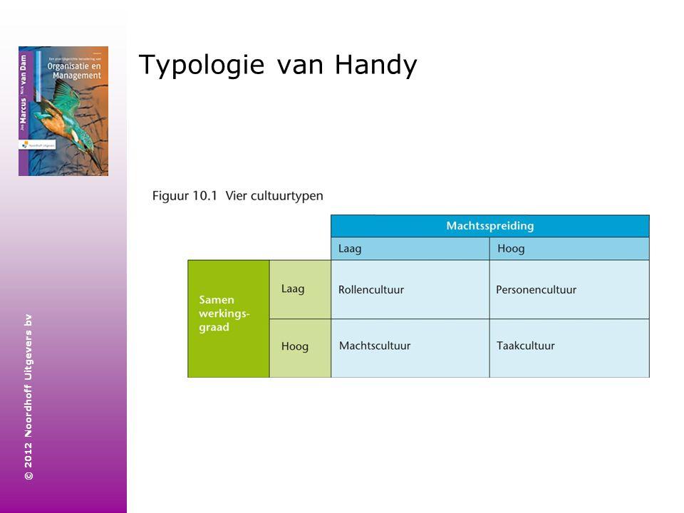 Typologie van Handy