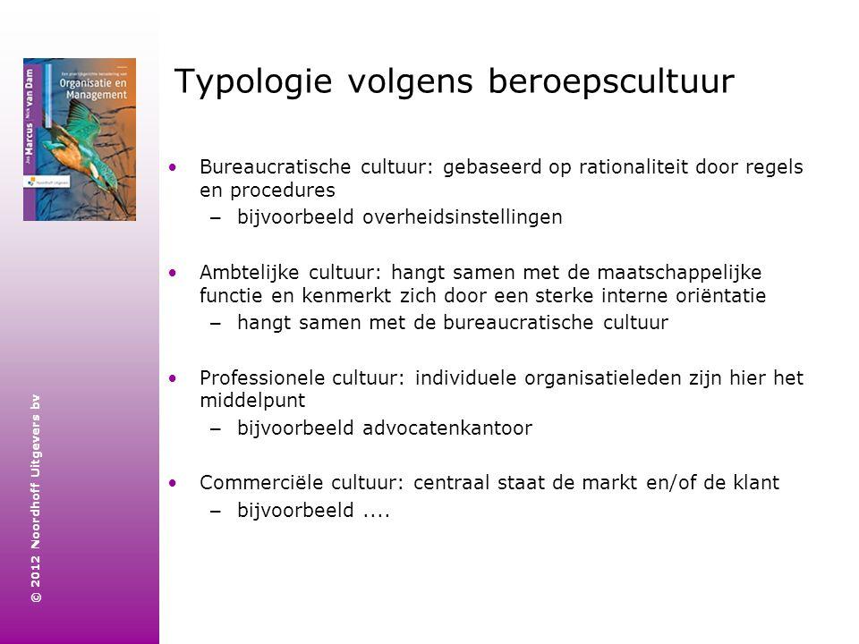 Typologie volgens beroepscultuur