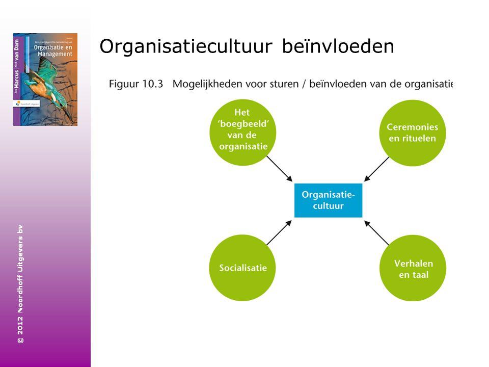 Organisatiecultuur beïnvloeden