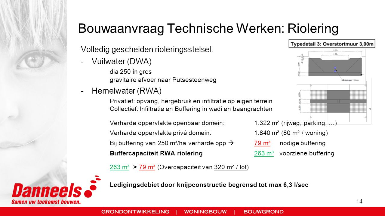 Bouwaanvraag Technische Werken: Riolering