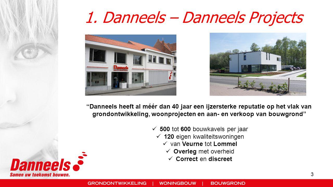 grondontwikkeling, woonprojecten en aan- en verkoop van bouwgrond