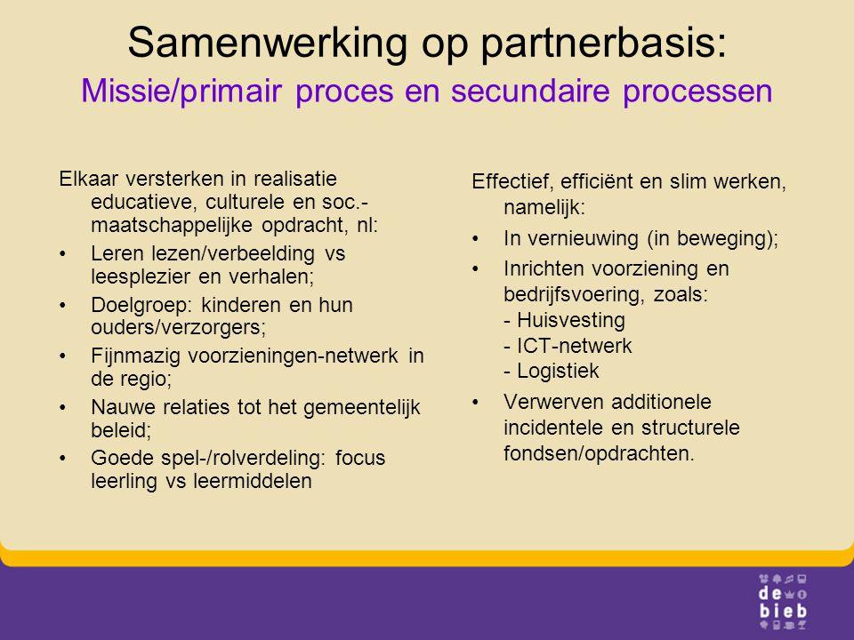 Samenwerking op partnerbasis: