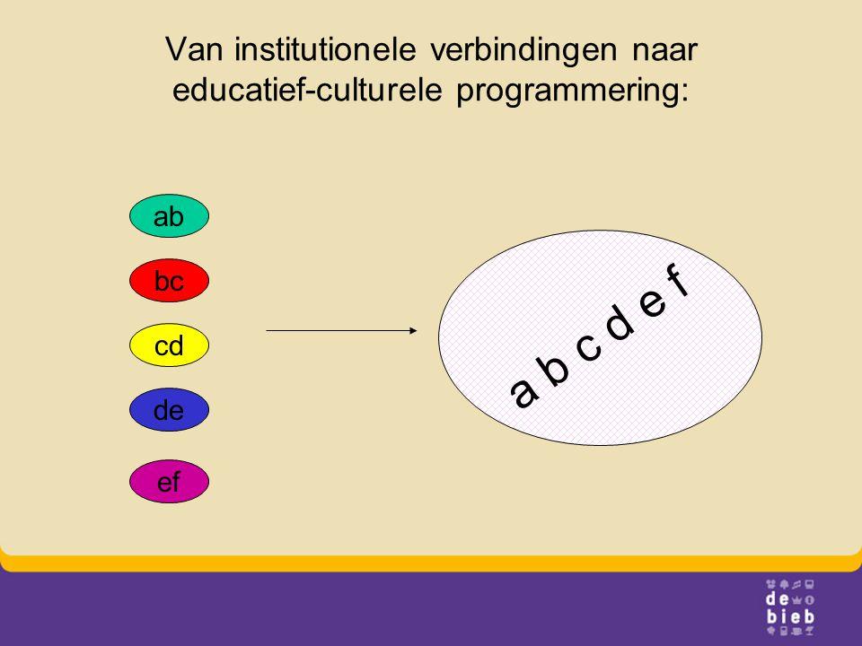 Van institutionele verbindingen naar educatief-culturele programmering: