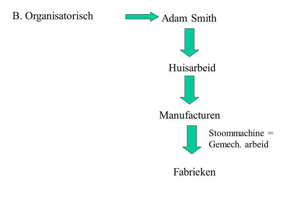 B. Organisatorisch Adam Smith Huisarbeid Manufacturen Fabrieken