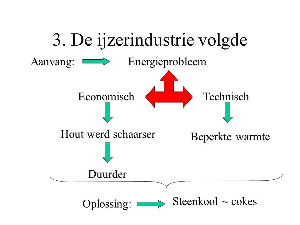 3. De ijzerindustrie volgde