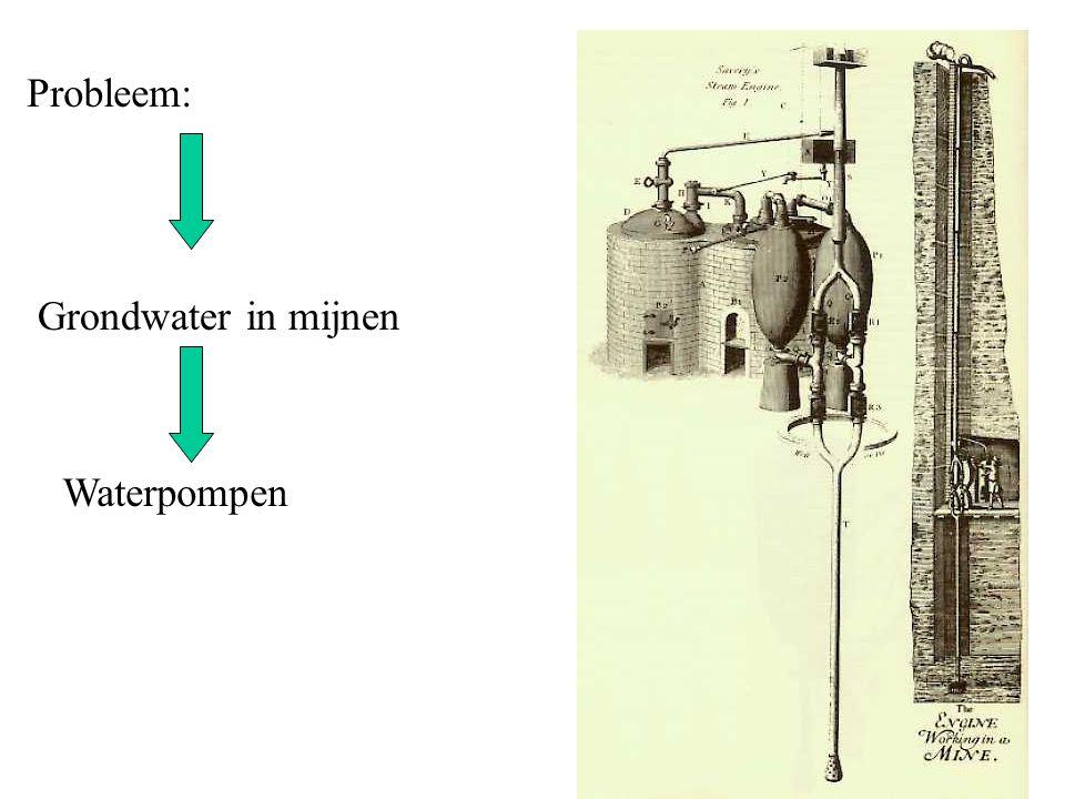 Probleem: Grondwater in mijnen Waterpompen
