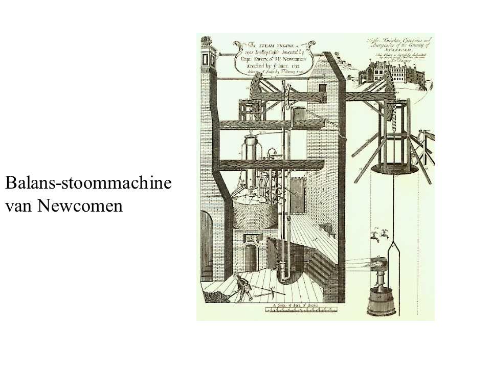 Balans-stoommachine van Newcomen