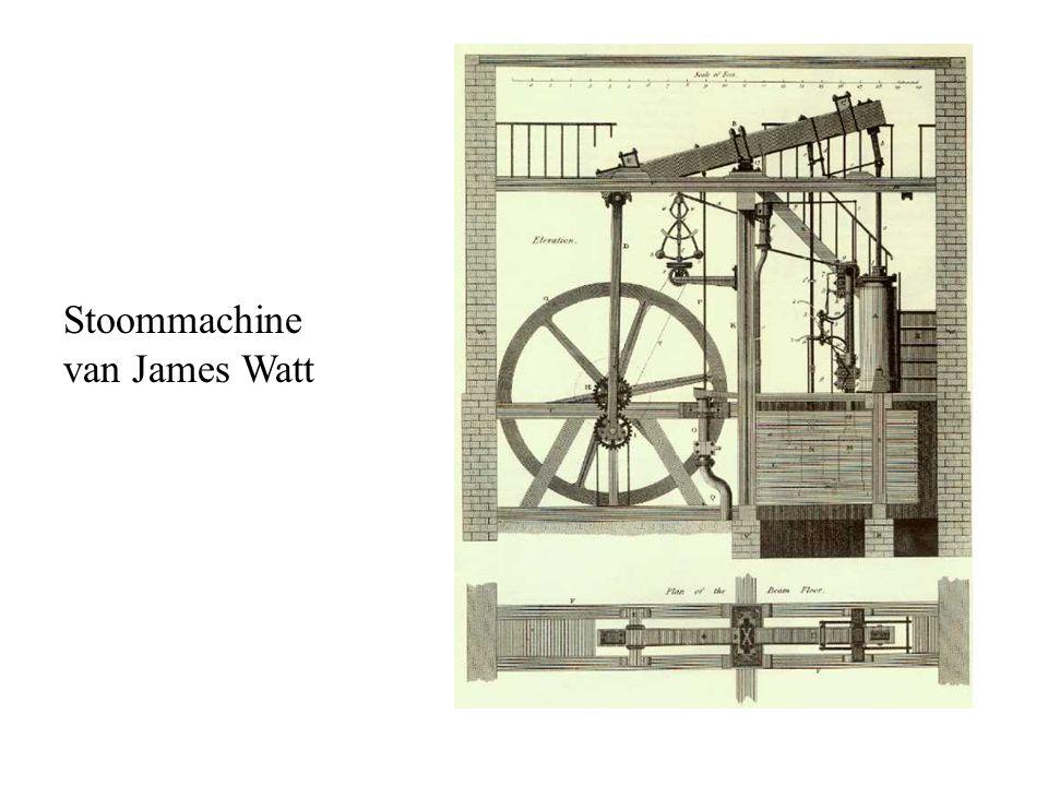 Stoommachine van James Watt