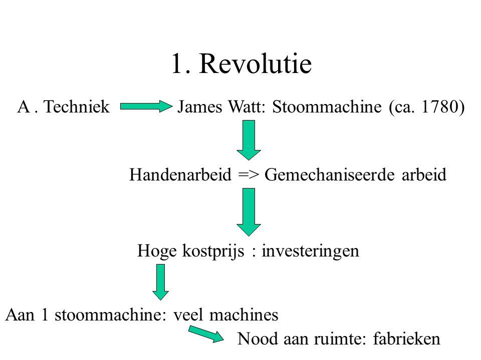 1. Revolutie A . Techniek James Watt: Stoommachine (ca. 1780)