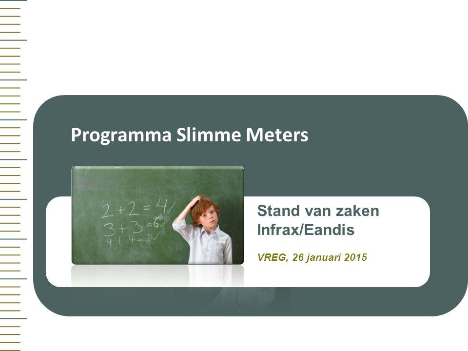 Programma Slimme Meters