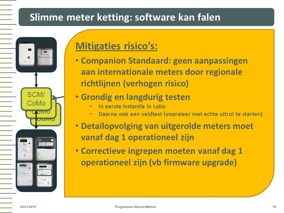 Slimme meter ketting: software kan falen