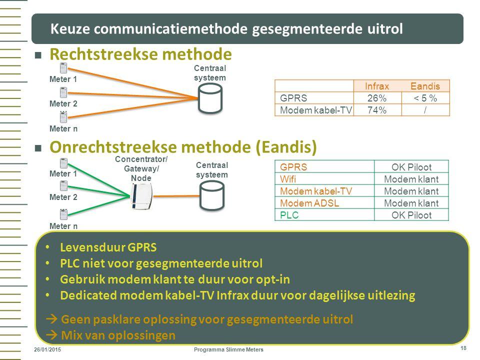 Keuze communicatiemethode gesegmenteerde uitrol