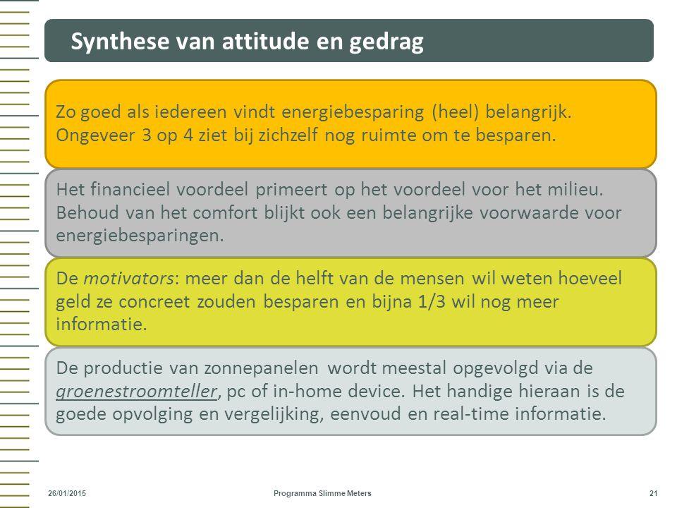 Synthese van attitude en gedrag