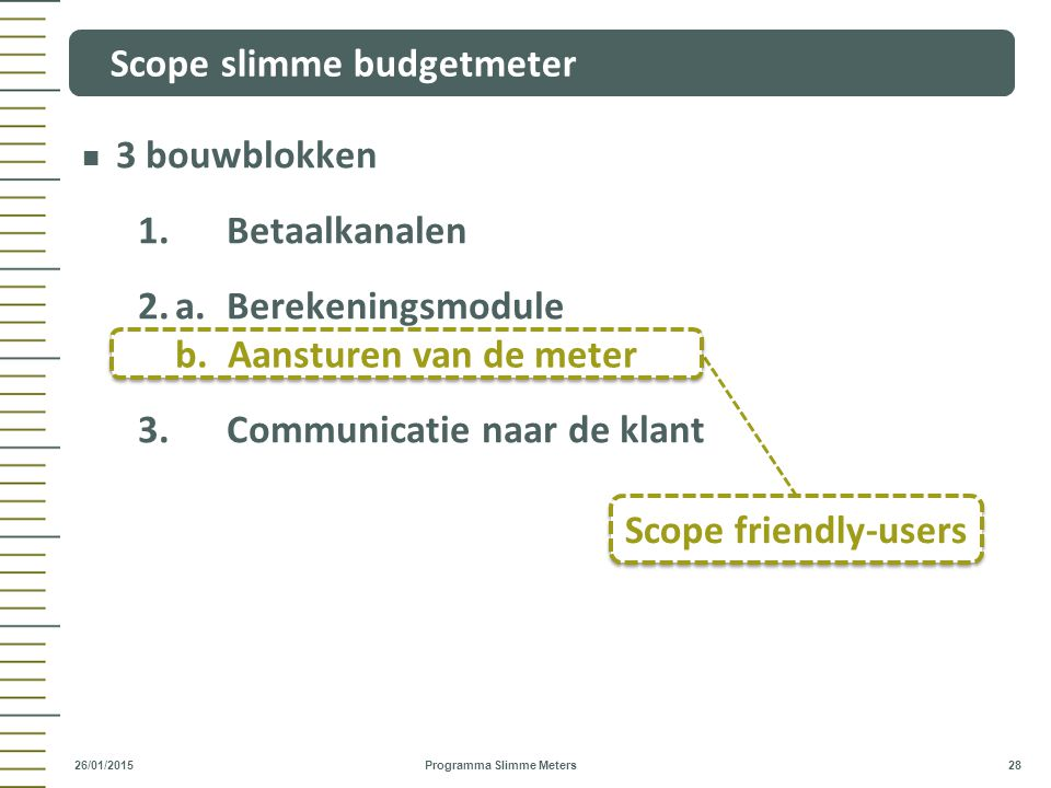 Scope slimme budgetmeter