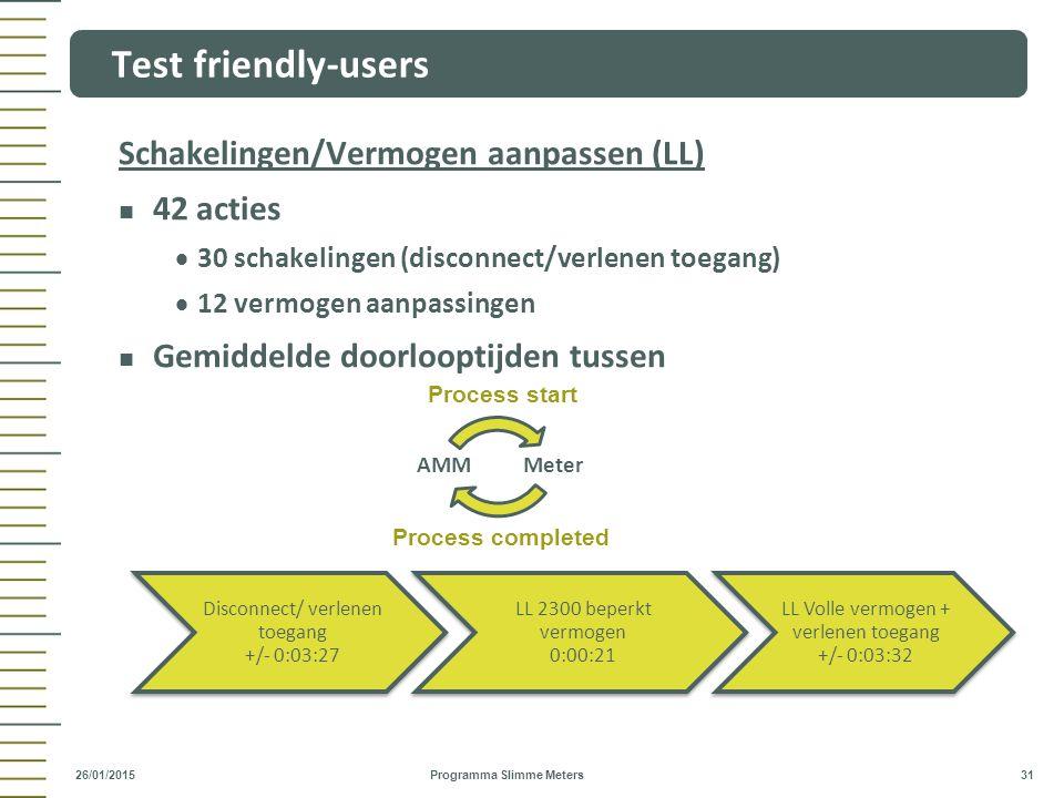 Test friendly-users Schakelingen/Vermogen aanpassen (LL) 42 acties