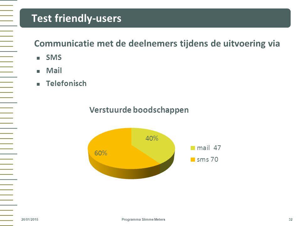 Test friendly-users Communicatie met de deelnemers tijdens de uitvoering via. SMS. Mail. Telefonisch.