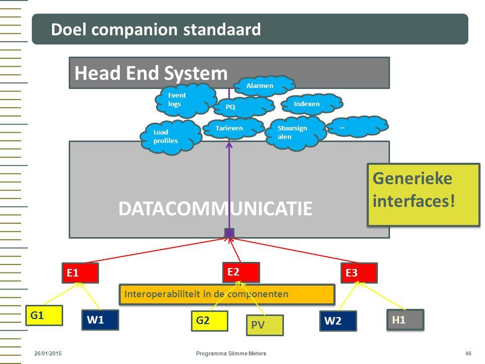 Doel companion standaard