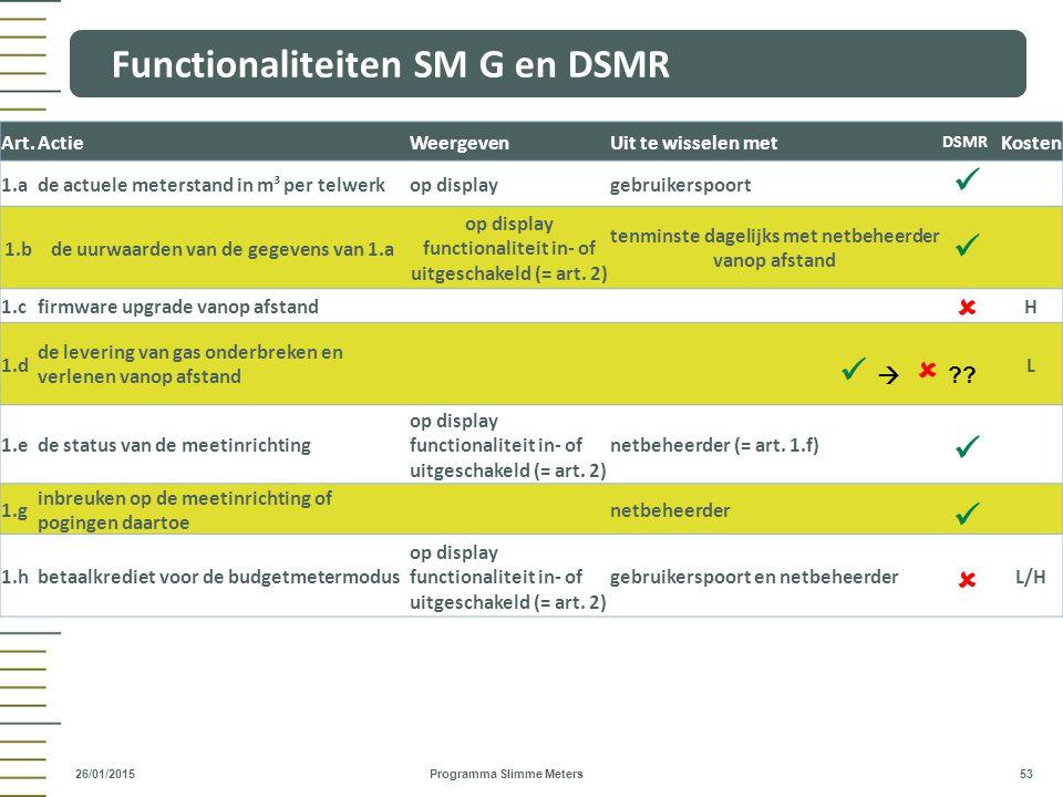 Functionaliteiten SM G en DSMR