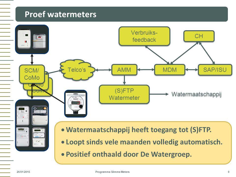 Proef watermeters Watermaatschappij heeft toegang tot (S)FTP.