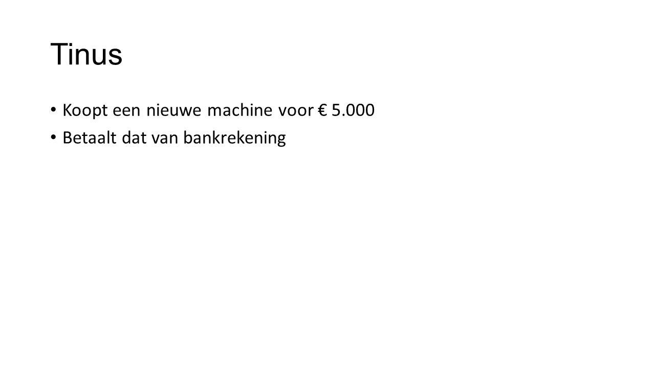 Tinus Koopt een nieuwe machine voor € 5.000