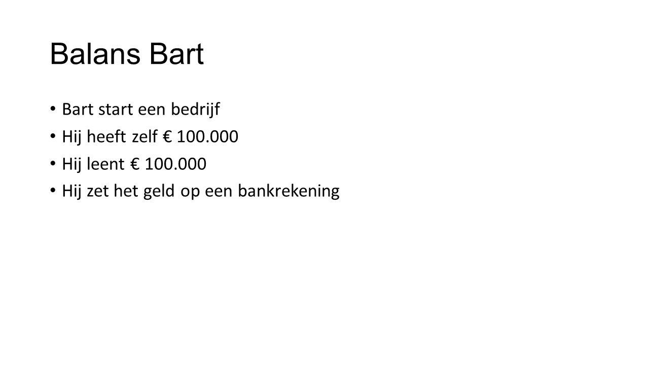Balans Bart Bart start een bedrijf Hij heeft zelf € 100.000