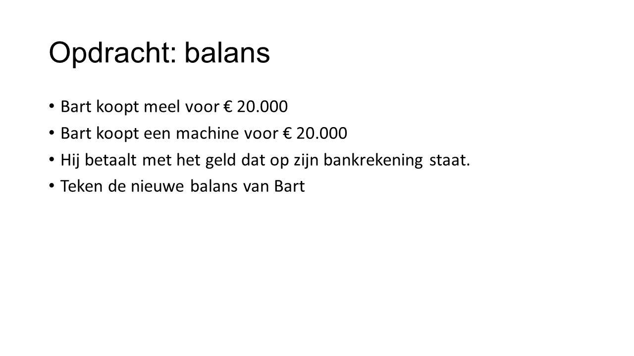 Opdracht: balans Bart koopt meel voor € 20.000