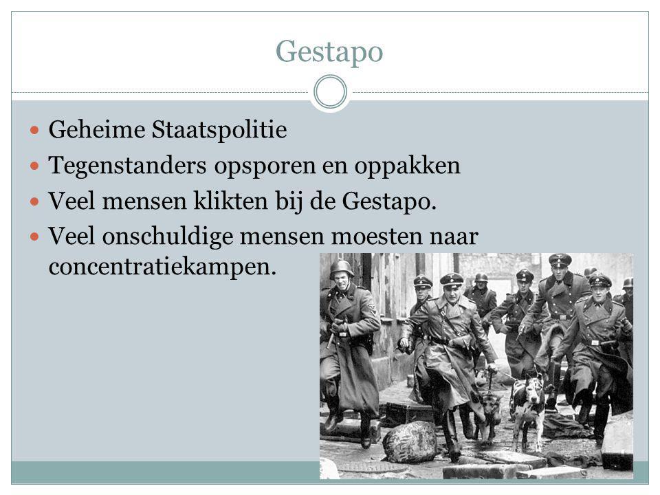 Gestapo Geheime Staatspolitie Tegenstanders opsporen en oppakken
