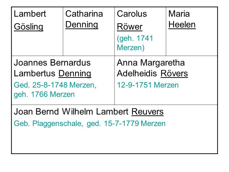 Joannes Bernardus Lambertus Denning Anna Margaretha Adelheidis Rövers