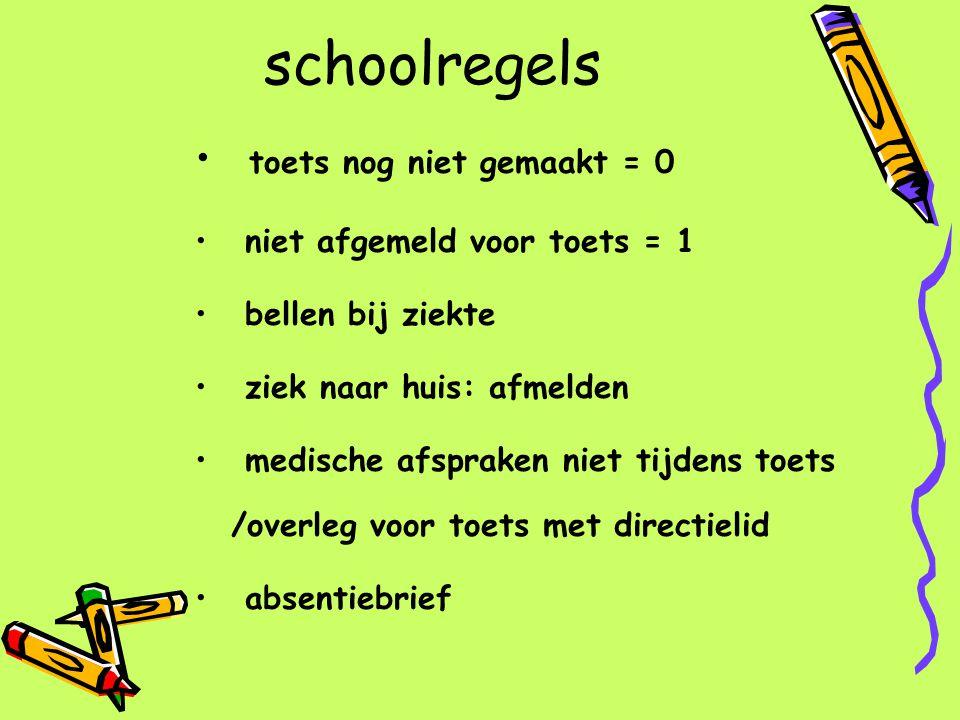 schoolregels toets nog niet gemaakt = 0 niet afgemeld voor toets = 1