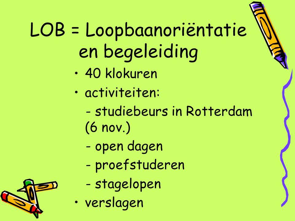 LOB = Loopbaanoriëntatie en begeleiding