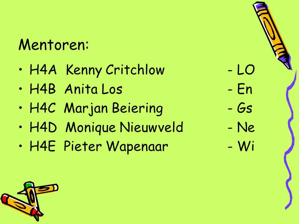 Mentoren: H4A Kenny Critchlow - LO H4B Anita Los - En