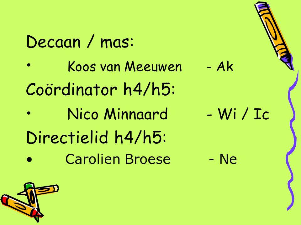 Decaan / mas: Koos van Meeuwen - Ak Coördinator h4/h5: