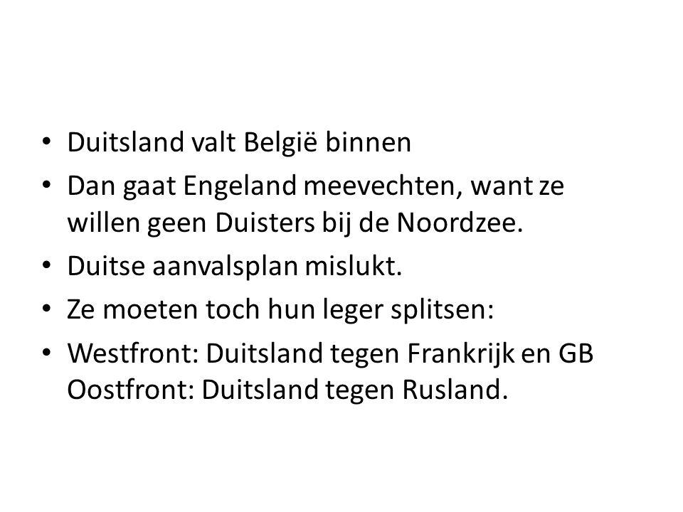 Duitsland valt België binnen
