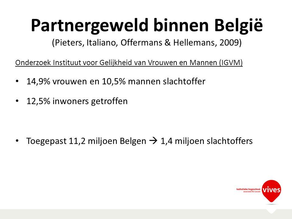 Partnergeweld binnen België