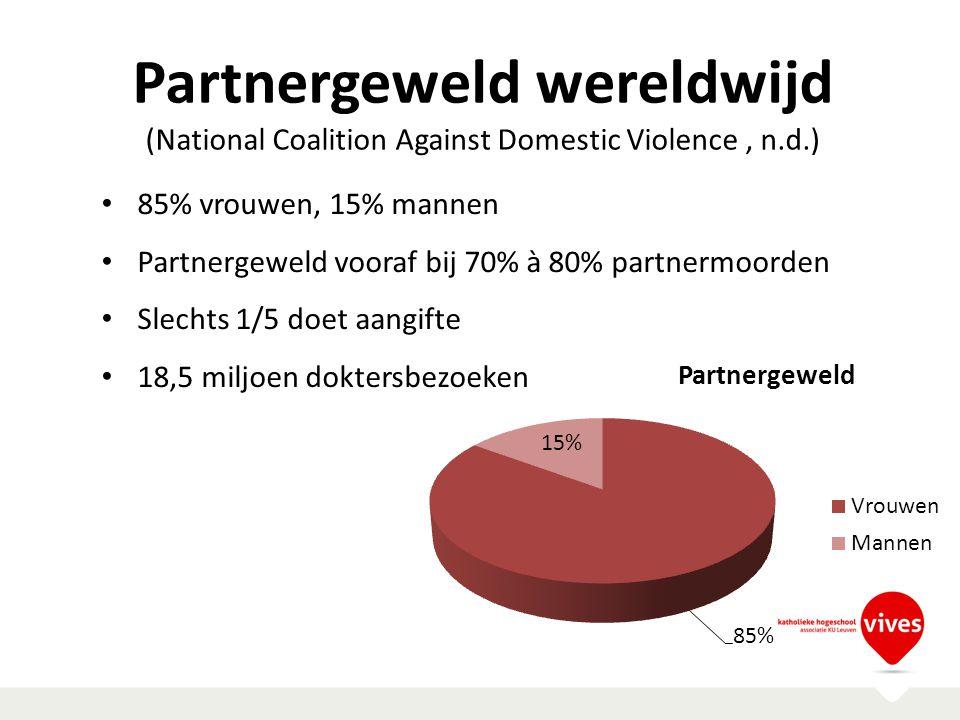 Partnergeweld wereldwijd