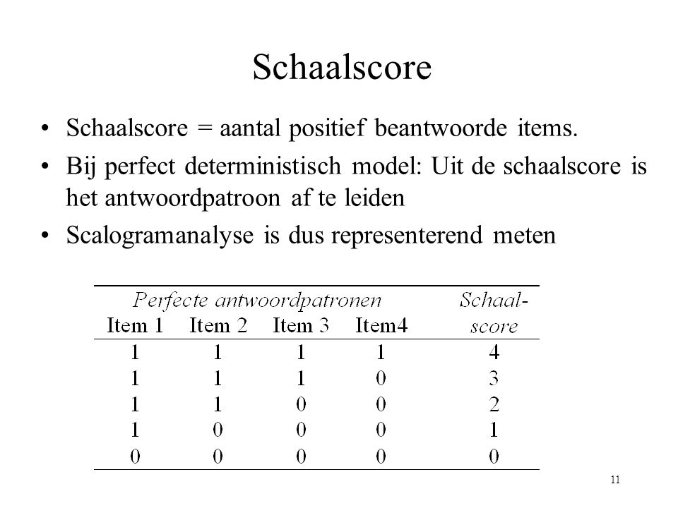 Schaalscore Schaalscore = aantal positief beantwoorde items.