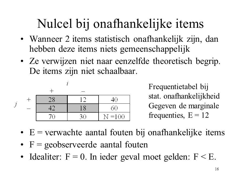 Nulcel bij onafhankelijke items