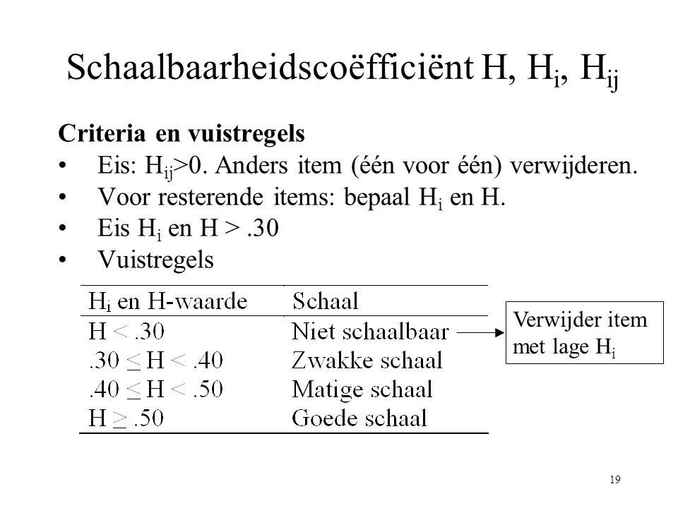 Schaalbaarheidscoëfficiënt H, Hi, Hij