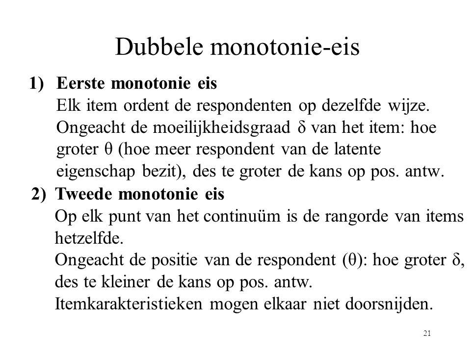 Dubbele monotonie-eis