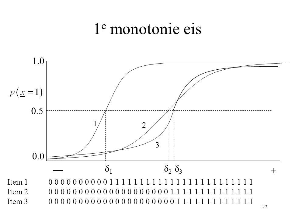 1e monotonie eis 1.0. 0.5. 1. 2. 3. 0.0. — δ1. δ2. δ3. +