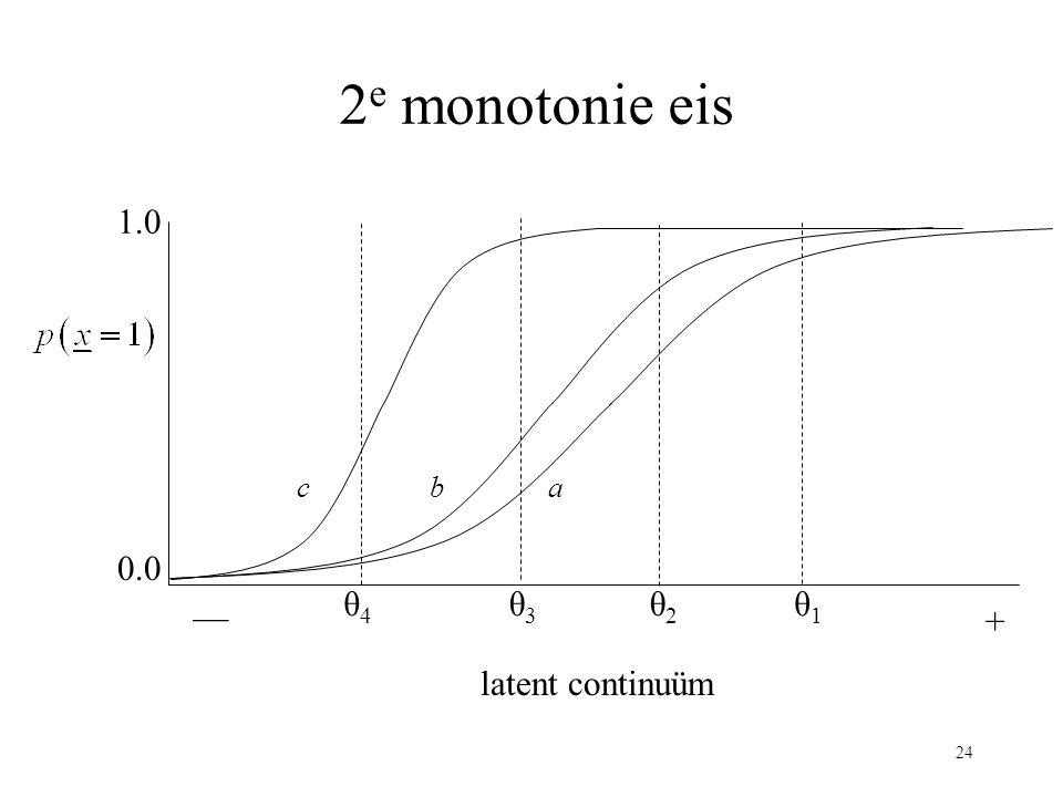 2e monotonie eis 1.0 c b a 0.0 θ4 θ3 θ2 θ1 — + latent continuüm